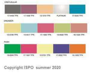 Copyright ISP0 summer 2020